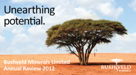 Unearthing Potential: August 2012